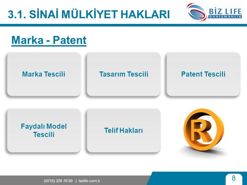 8 (0216) 328 76 00 | bizlife.com.tr 3.1. SİNAİ MÜLKİYET HAKLARI Marka - Patent Marka Tescili Tasarım Tescili Patent Tescili Faydalı Model Tescili Teli