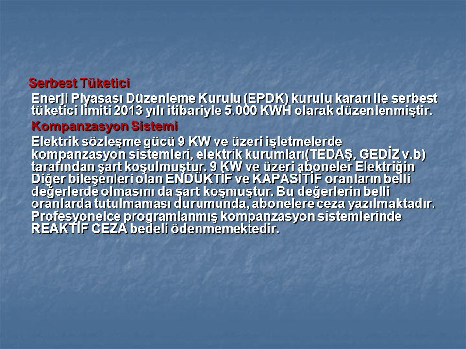 Serbest Tüketici Serbest Tüketici Enerji Piyasası Düzenleme Kurulu (EPDK) kurulu kararı ile serbest tüketici limiti 2013 yılı itibariyle 5.000 KWH ola