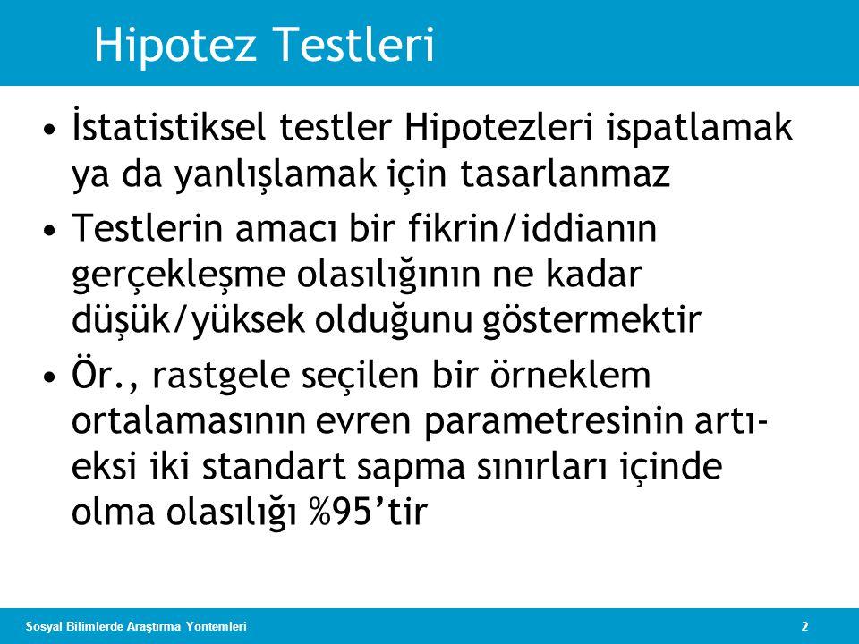 3Sosyal Bilimlerde Araştırma Yöntemleri Beş Adımda Hipotez Testi 1.Araştırma sorusu araştırma Hipotezi (H 1 ) olarak formüle edilir 2.Test istatistiğine (T) karar verilir 3.Kritik bölge seçilir 4.