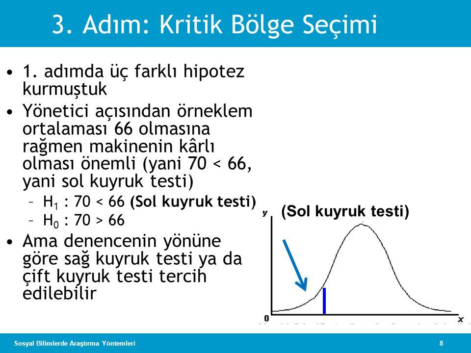 9Sosyal Bilimlerde Araştırma Yöntemleri 4.