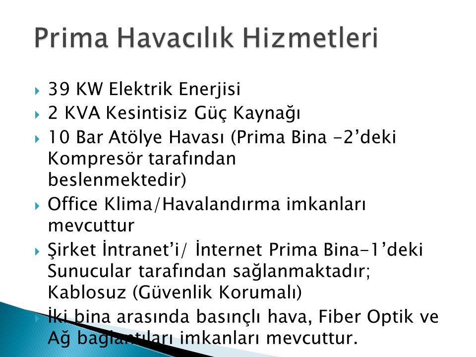  39 KW Elektrik Enerjisi  2 KVA Kesintisiz Güç Kaynağı  10 Bar Atölye Havası (Prima Bina -2'deki Kompresör tarafından beslenmektedir)  Office Klim