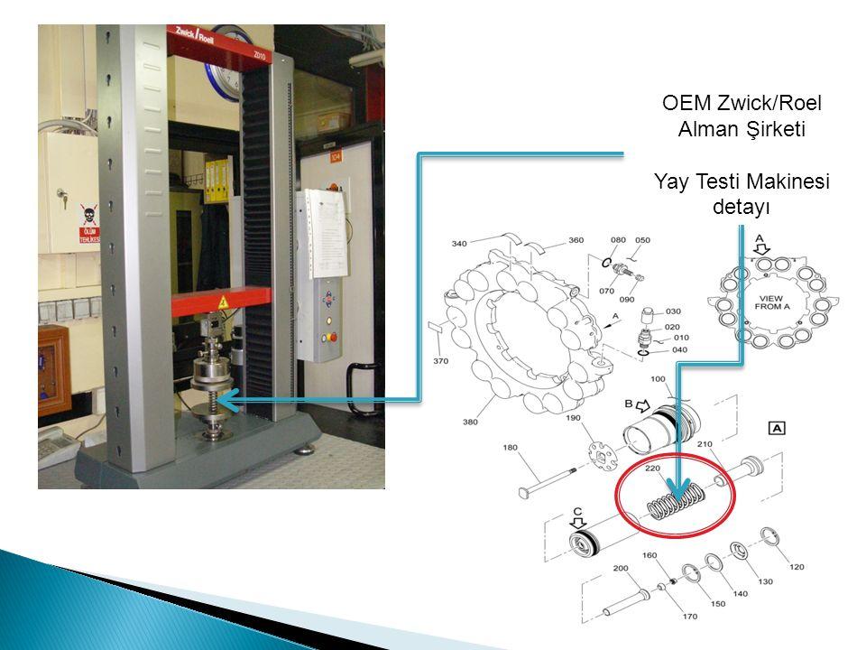 OEM Zwick/Roel Alman Şirketi Yay Testi Makinesi detayı