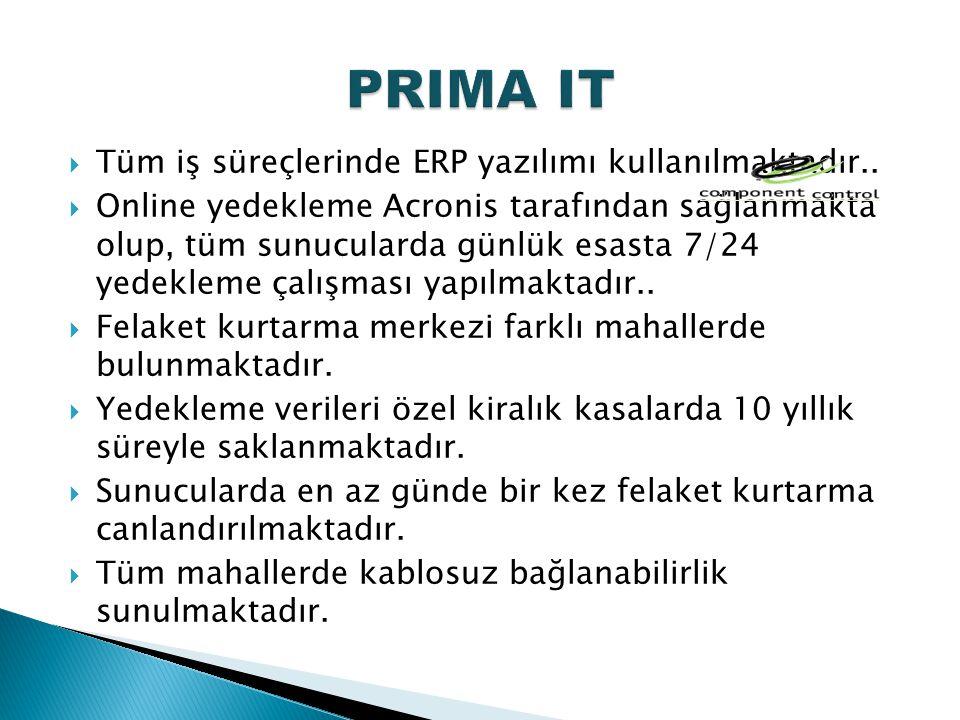  Tüm iş süreçlerinde ERP yazılımı kullanılmaktadır..  Online yedekleme Acronis tarafından sağlanmakta olup, tüm sunucularda günlük esasta 7/24 yedek