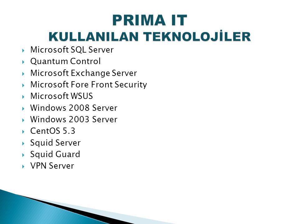  Microsoft SQL Server  Quantum Control  Microsoft Exchange Server  Microsoft Fore Front Security  Microsoft WSUS  Windows 2008 Server  Windows 2003 Server  CentOS 5.3  Squid Server  Squid Guard  VPN Server
