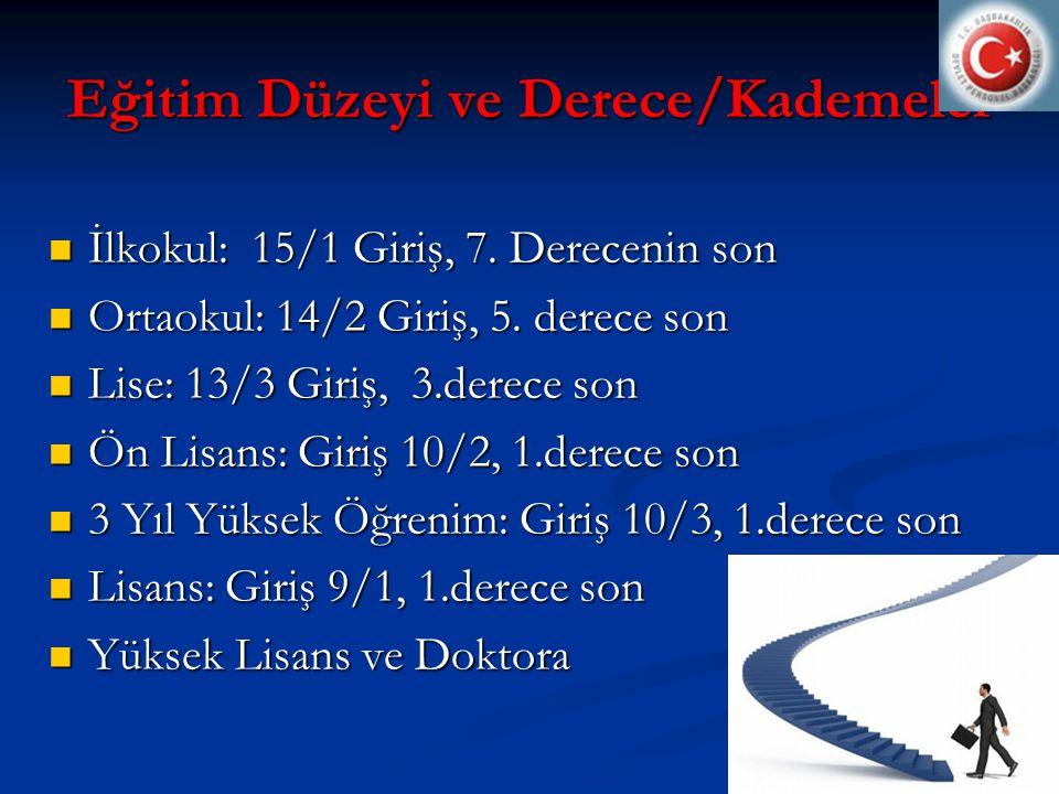 Eğitim Düzeyi ve Derece/Kademeler  İlkokul: 15/1 Giriş, 7.
