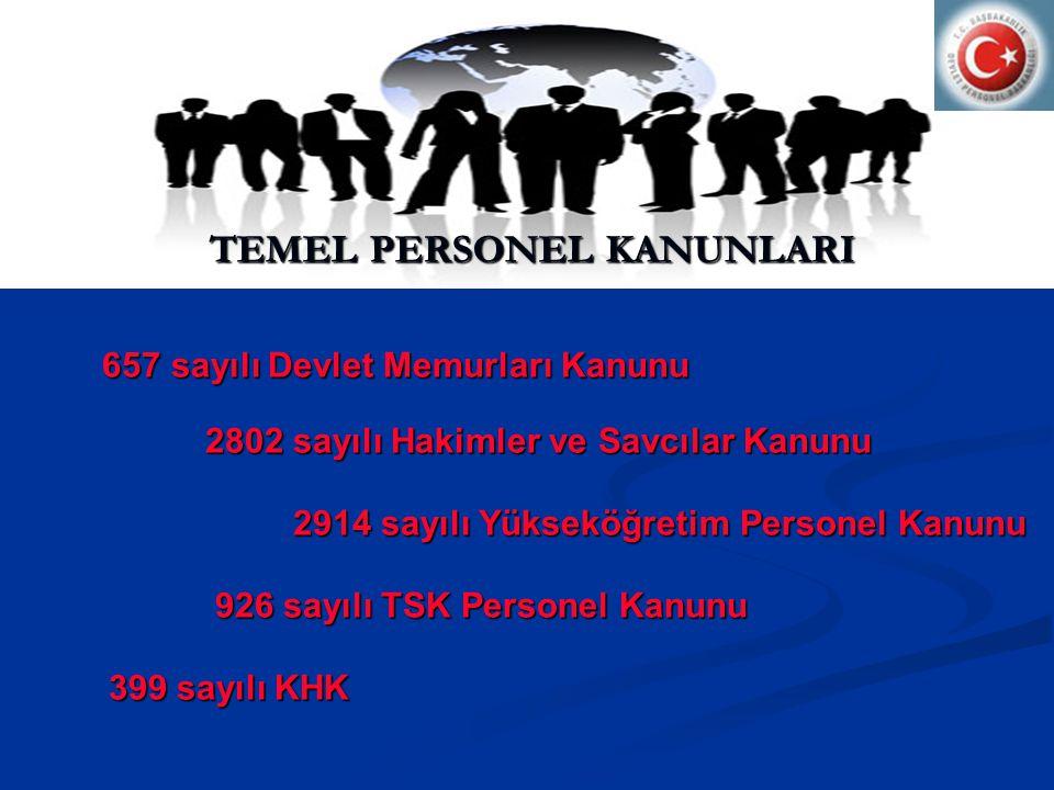 DEVLET MEMURLARI KANUNU 657 sayılı Devlet Memurları Kanunu 657 sayılı Devlet Memurları Kanunu 2802 sayılı Hakimler ve Savcılar Kanunu 2802 sayılı Hakimler ve Savcılar Kanunu 2914 sayılı Yükseköğretim Personel Kanunu 2914 sayılı Yükseköğretim Personel Kanunu 926 sayılı TSK Personel Kanunu 926 sayılı TSK Personel Kanunu 399 sayılı KHK 399 sayılı KHK TEMEL PERSONEL KANUNLARI TEMEL PERSONEL KANUNLARI