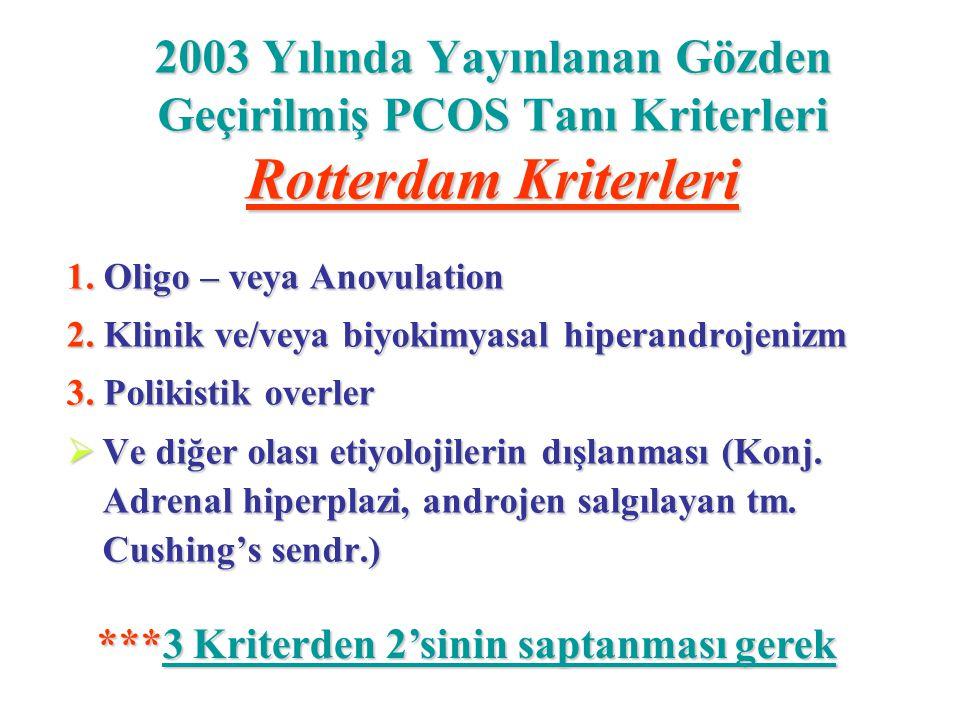 2003 Yılında Yayınlanan Gözden Geçirilmiş PCOS Tanı Kriterleri Rotterdam Kriterleri 1. Oligo – veya Anovulation 2. Klinik ve/veya biyokimyasal hiperan