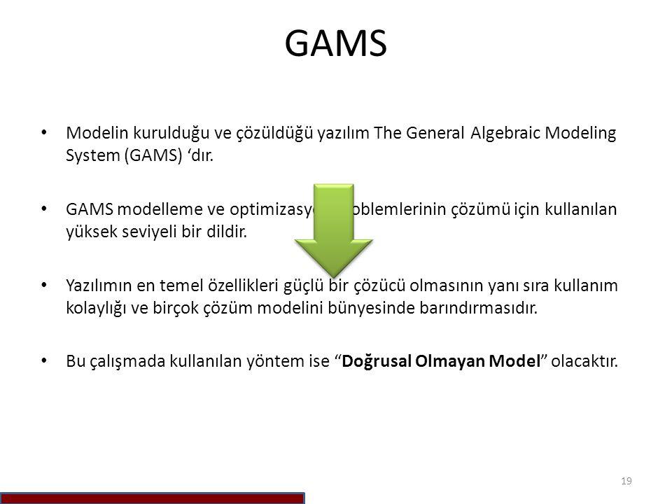 GAMS • Modelin kurulduğu ve çözüldüğü yazılım The General Algebraic Modeling System (GAMS) 'dır. • GAMS modelleme ve optimizasyon problemlerinin çözüm