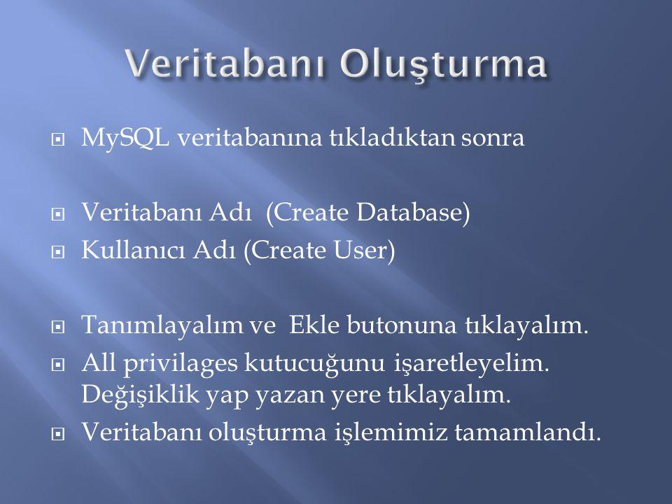  MySQL veritabanına tıkladıktan sonra  Veritabanı Adı (Create Database)  Kullanıcı Adı (Create User)  Tanımlayalım ve Ekle butonuna tıklayalım.