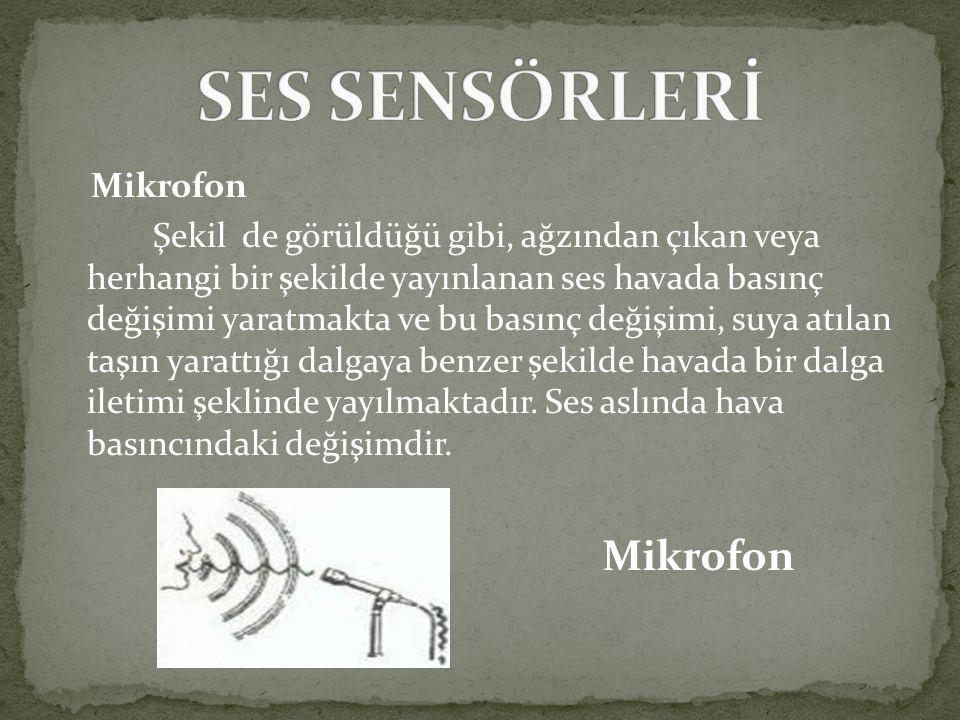Mikrofon Şekil de görüldüğü gibi, ağzından çıkan veya herhangi bir şekilde yayınlanan ses havada basınç değişimi yaratmakta ve bu basınç değişimi, suy