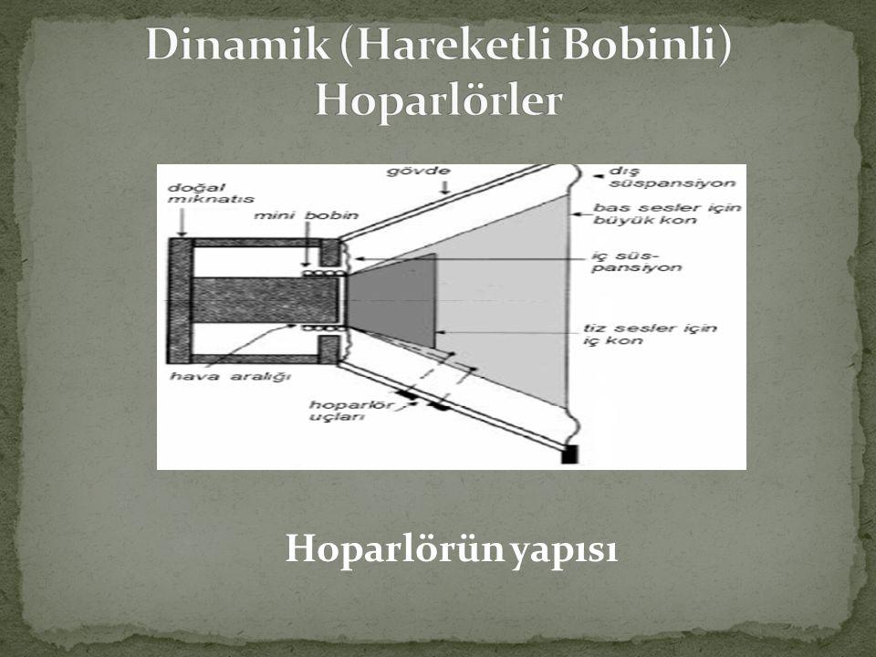 Hoparlörün yapısı