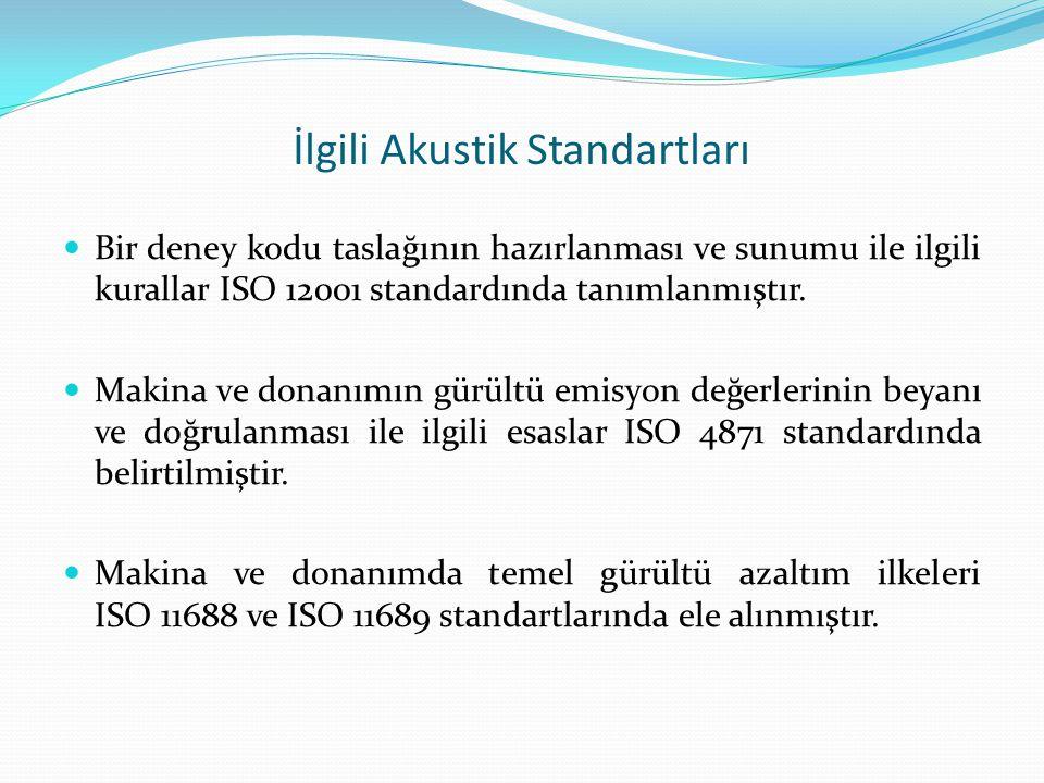 İlgili Akustik Standartları  Bir deney kodu taslağının hazırlanması ve sunumu ile ilgili kurallar ISO 12001 standardında tanımlanmıştır.  Makina ve