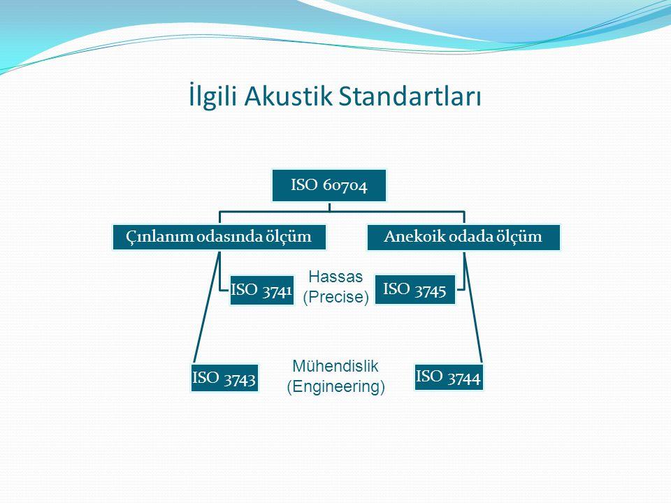 İlgili Akustik Standartları ISO 60704 Çınlanım odasında ölçüm ISO 3741 ISO 3743 Anekoik odada ölçüm ISO 3744 ISO 3745 Hassas (Precise) Mühendislik (En