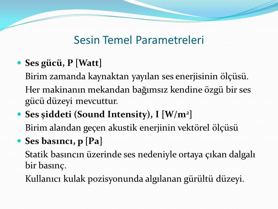 Sesin Temel Parametreleri  Ses gücü, P [Watt] Birim zamanda kaynaktan yayılan ses enerjisinin ölçüsü. Her makinanın mekandan bağımsız kendine özgü bi