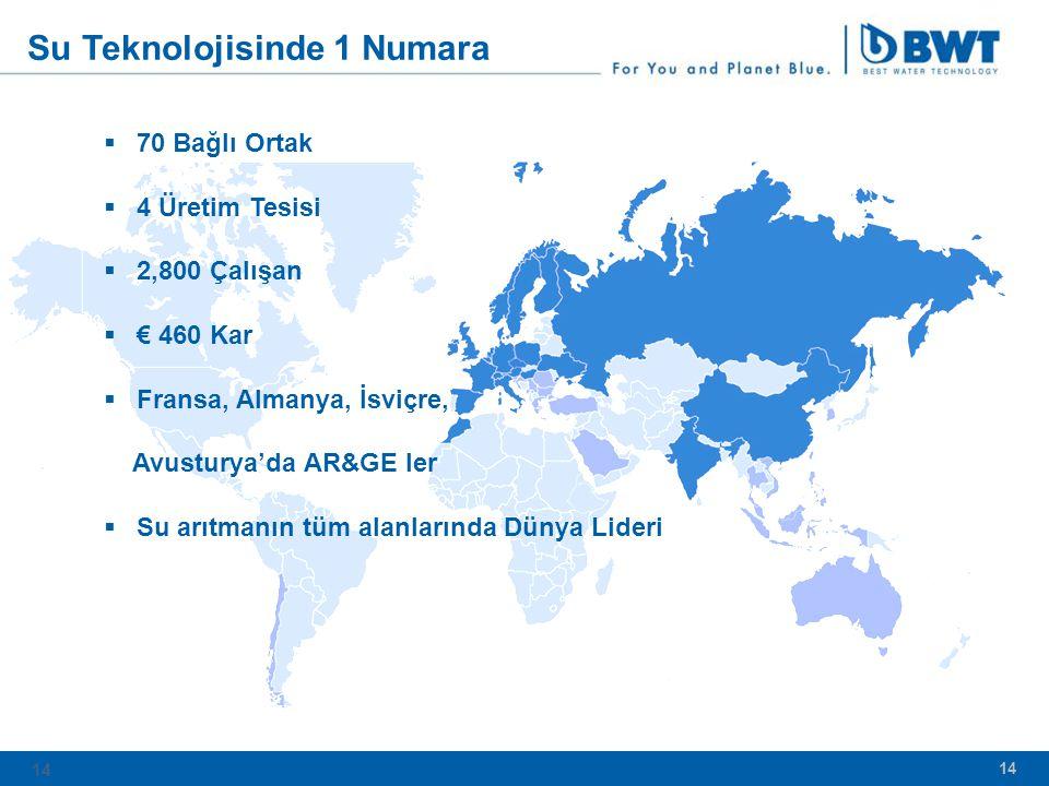 14  70 Bağlı Ortak  4 Üretim Tesisi  2,800 Çalışan  € 460 Kar  Fransa, Almanya, İsviçre, Avusturya'da AR&GE ler  Su arıtmanın tüm alanlarında Dünya Lideri Su Teknolojisinde 1 Numara 14