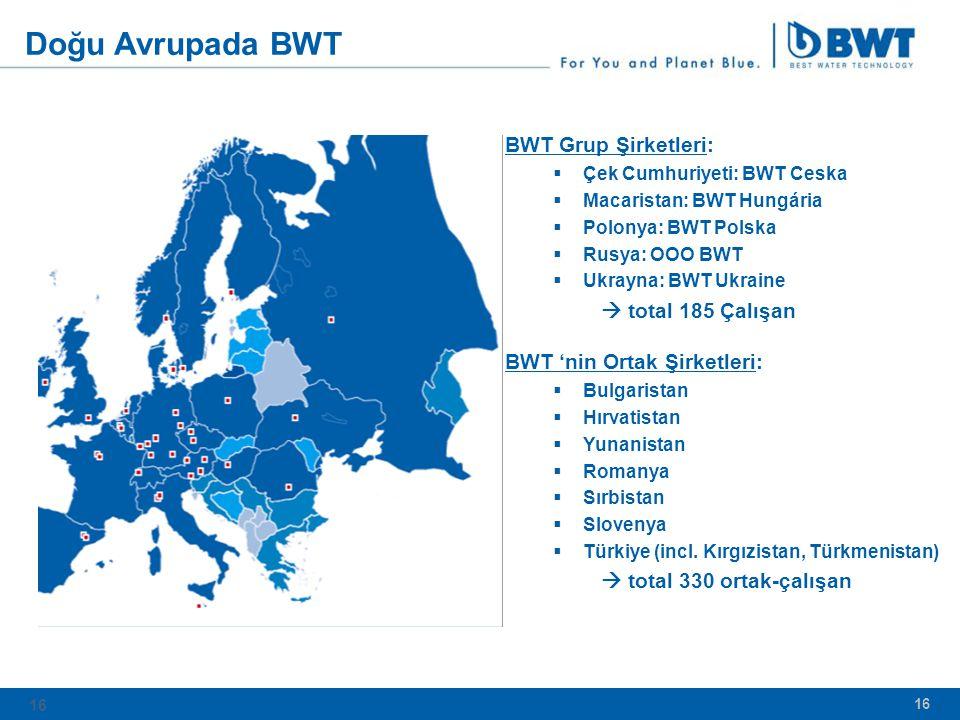 16 Doğu Avrupada BWT BWT Grup Şirketleri:  Çek Cumhuriyeti: BWT Ceska  Macaristan: BWT Hungária  Polonya: BWT Polska  Rusya: OOO BWT  Ukrayna: BWT Ukraine  total 185 Çalışan BWT 'nin Ortak Şirketleri:  Bulgaristan  Hırvatistan  Yunanistan  Romanya  Sırbistan  Slovenya  Türkiye (incl.
