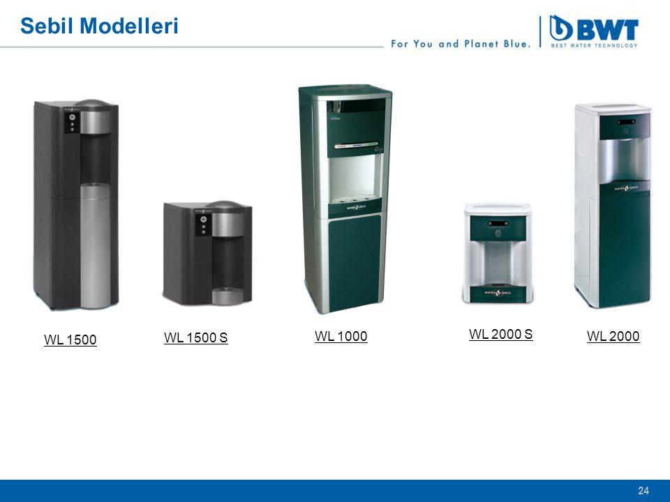 24 Sebil Modelleri 24 WL 1500 WL 1500 S WL 2000 S WL 2000WL 1000