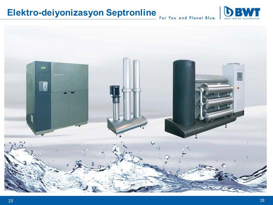 28 Elektro-deiyonizasyon Septronline 28