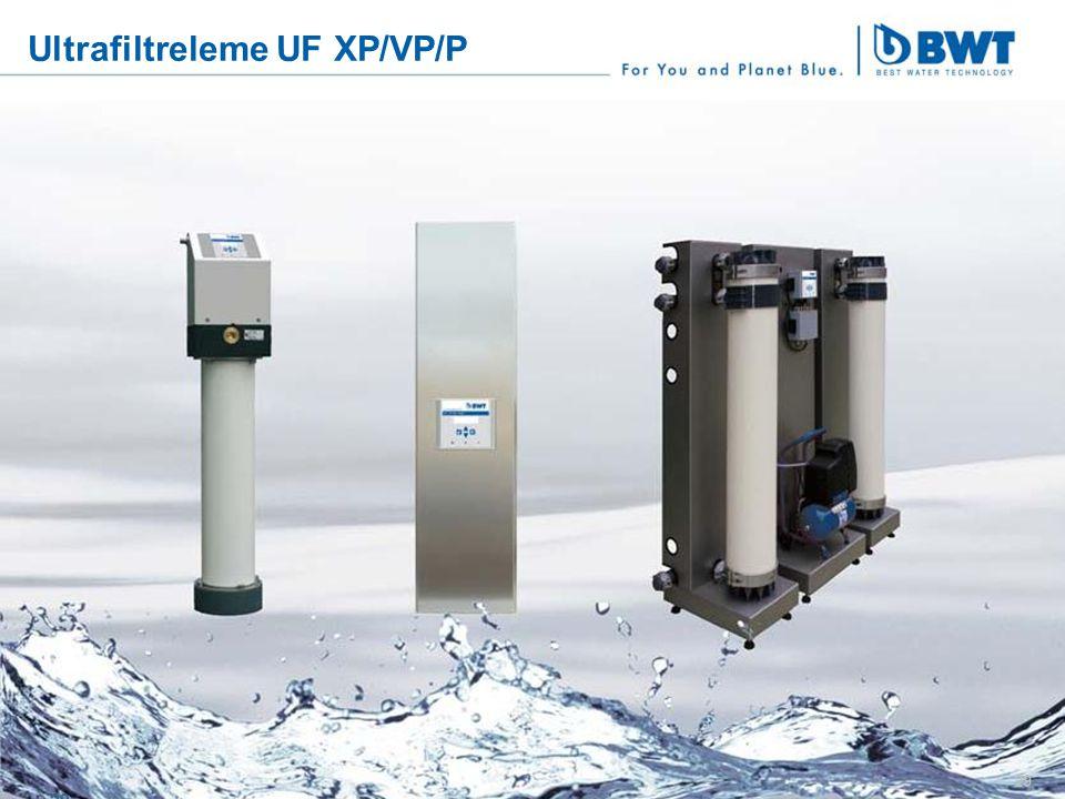 29 Ultrafiltreleme UF XP/VP/P 29