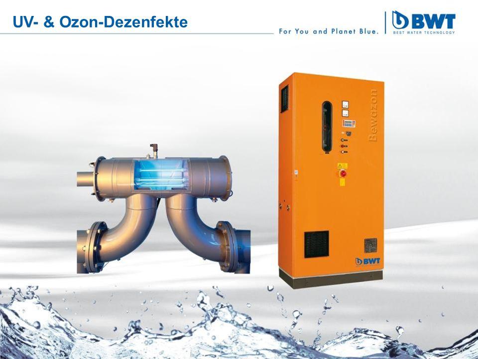 30 UV- & Ozon-Dezenfekte 30