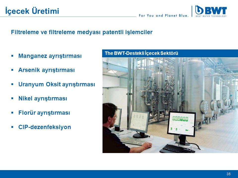 35 Filtreleme ve filtreleme medyası patentli işlemciler  Manganez ayrıştırması  Arsenik ayrıştırması  Uranyum Oksit ayrıştırması  Nikel ayrıştırma