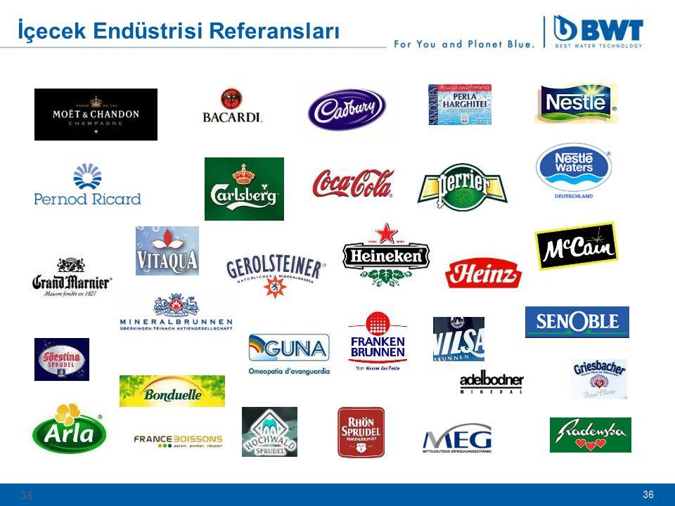 36 İçecek Endüstrisi Referansları 36
