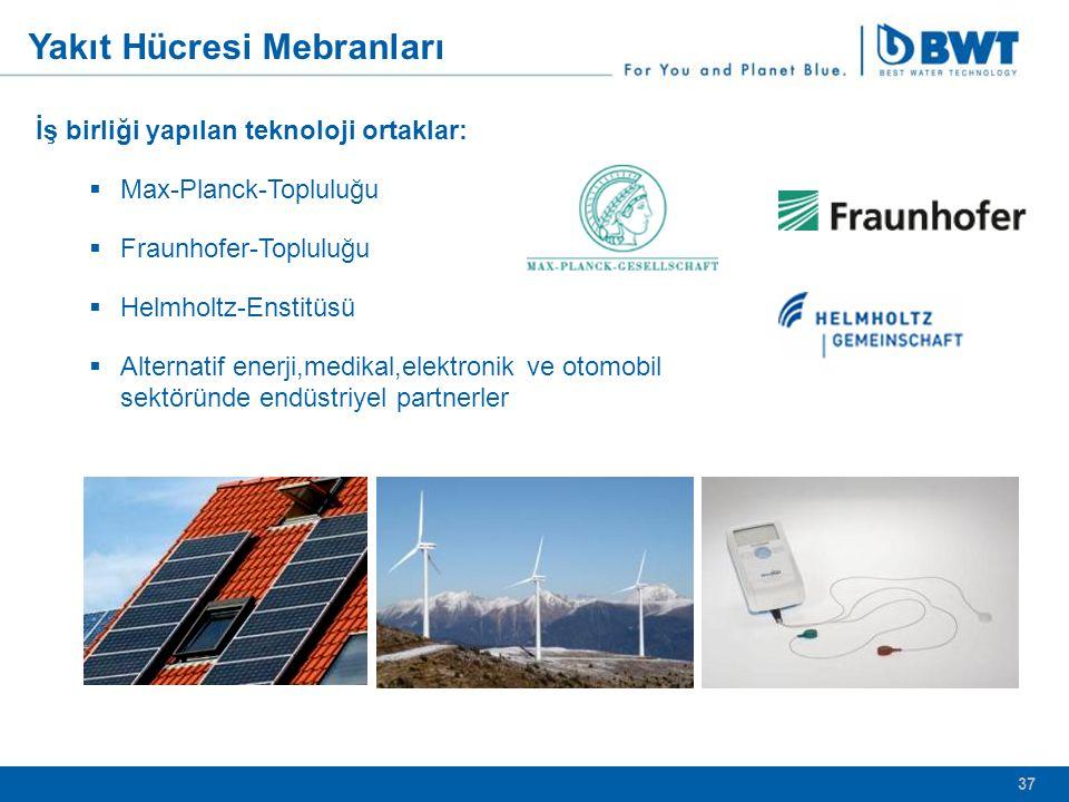 37 İş birliği yapılan teknoloji ortaklar:  Max-Planck-Topluluğu  Fraunhofer-Topluluğu  Helmholtz-Enstitüsü  Alternatif enerji,medikal,elektronik ve otomobil sektöründe endüstriyel partnerler 37 Yakıt Hücresi Mebranları