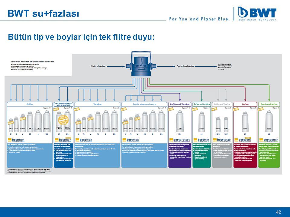 42 BWT su+fazlası 42 Bütün tip ve boylar için tek filtre duyu: