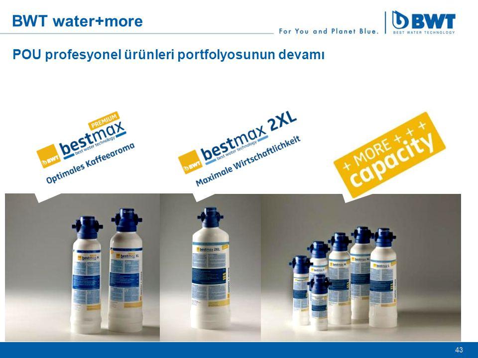 43 BWT water+more POU profesyonel ürünleri portfolyosunun devamı 43