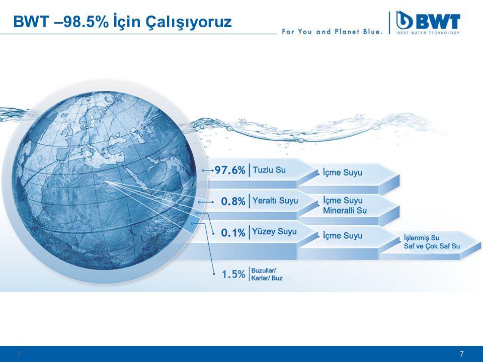 7 BWT –98.5% İçin Çalışıyoruz 7 7