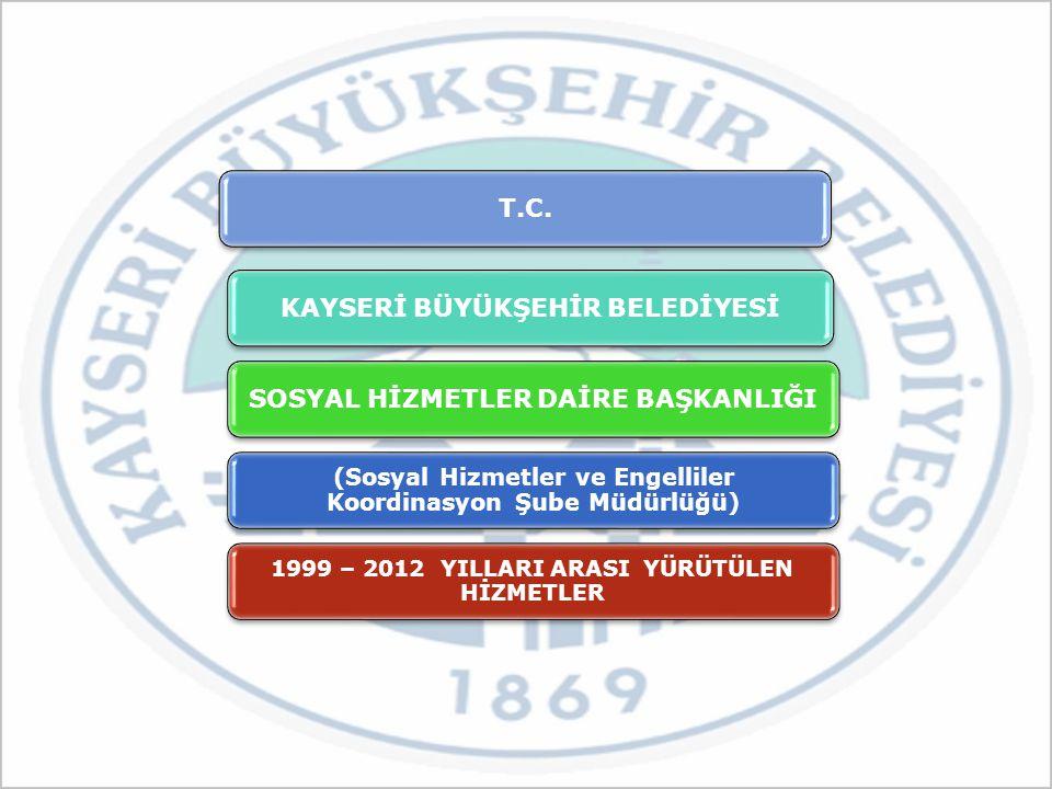 T.C. KAYSERİ BÜYÜKŞEHİR BELEDİYESİ SOSYAL HİZMETLER DAİRE BAŞKANLIĞI (Sosyal Hizmetler ve Engelliler Koordinasyon Şube Müdürlüğü) 1999 – 2012 YILLARI