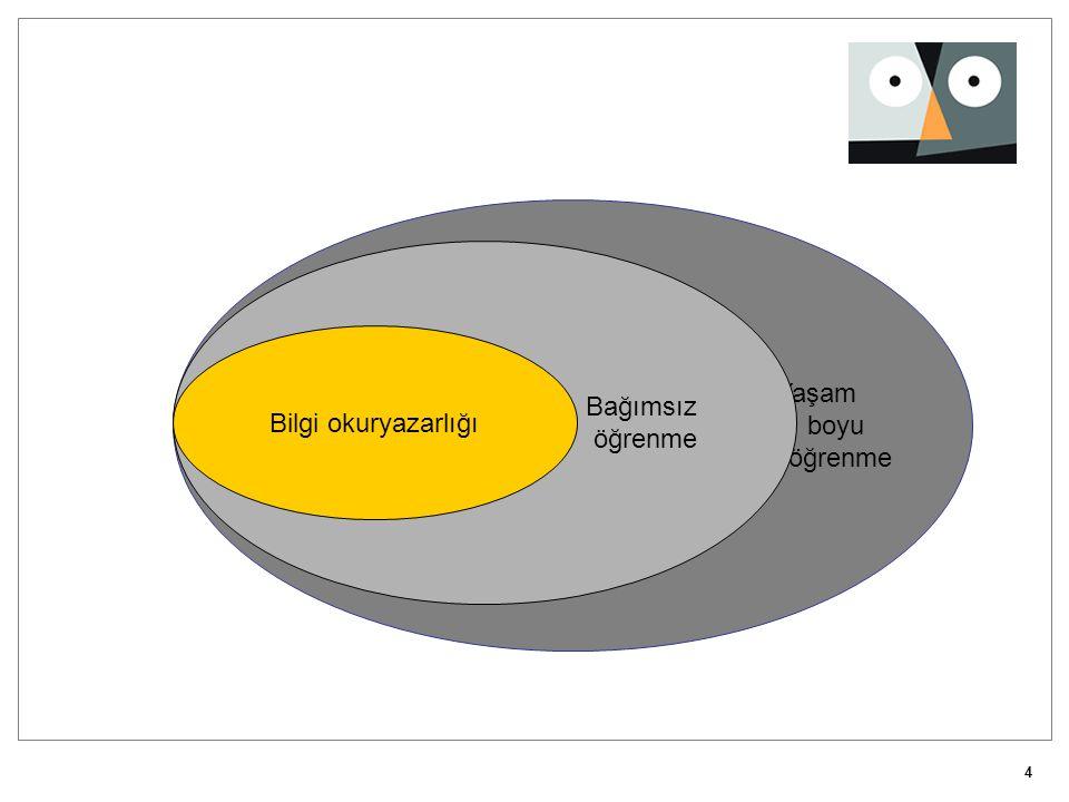 25 Türkiye'de durum •TÜSİAD Raporu – Mesleki ve Teknik Eğitimin Evrensel Görünümü (1999) •Bilişim Teknolojileri ve Politikaları Özel İhtisas Komisyonu Raporu (2001).