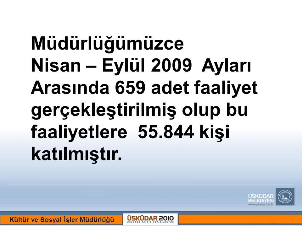 BİR ULU RÜYAYI GÖRENLER ŞEHRİ :ÜSKÜDAR Kültür ve Sosyal İşler Müdürlüğü Müdürlüğümüzce Nisan – Eylül 2009 Ayları Arasında 659 adet faaliyet gerçekleştirilmiş olup bu faaliyetlere 55.844 kişi katılmıştır.