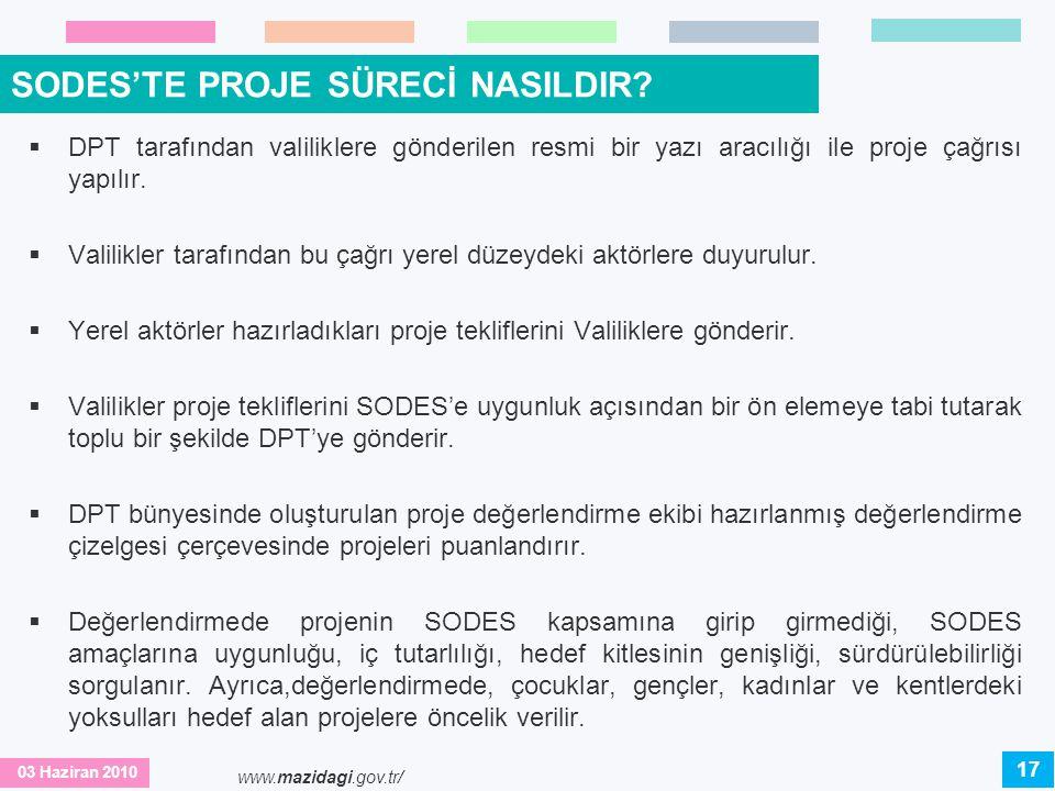 03 Haziran 2010 www.mazidagi.gov.tr/ SODES'TE PROJE SÜRECİ NASILDIR?  DPT tarafından valiliklere gönderilen resmi bir yazı aracılığı ile proje çağrıs