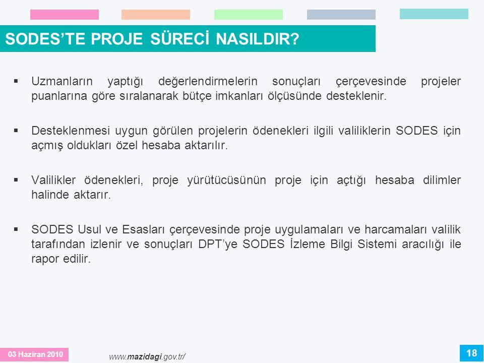 03 Haziran 2010 www.mazidagi.gov.tr/  Uzmanların yaptığı değerlendirmelerin sonuçları çerçevesinde projeler puanlarına göre sıralanarak bütçe imkanla