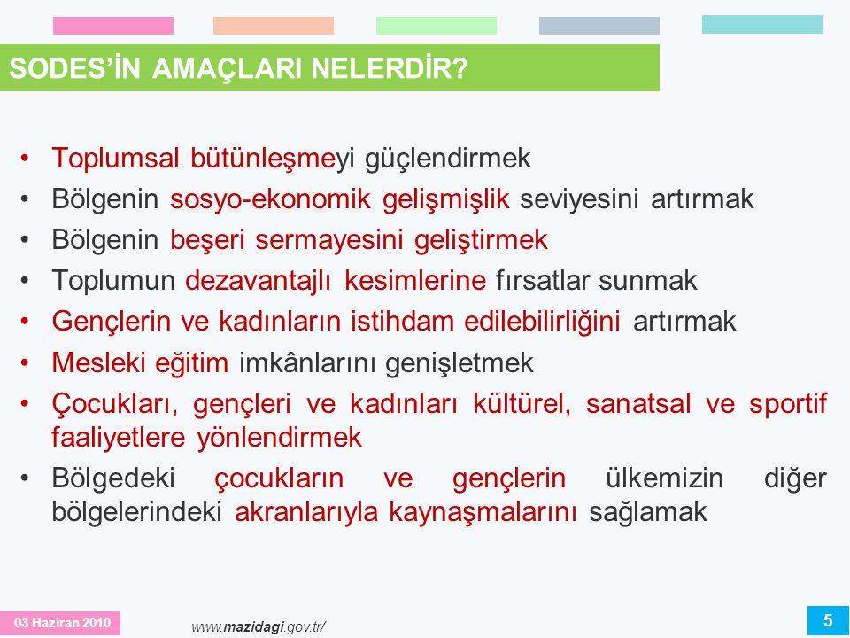03 Haziran 2010 www.mazidagi.gov.tr/ SODES'İN BİLEŞENLERİ NELERDİR.