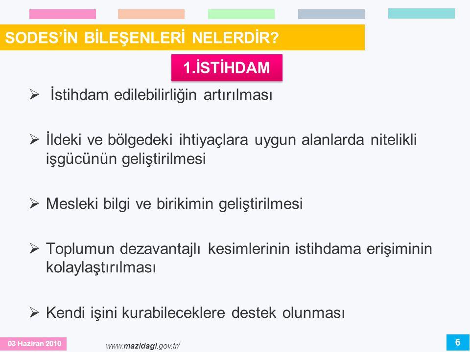 03 Haziran 2010 www.mazidagi.gov.tr/ SODES'TE PROJE SÜRECİ NASILDIR.