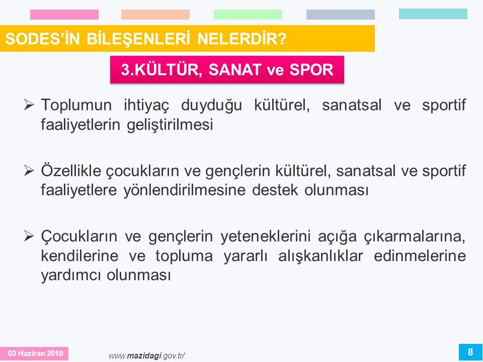 03 Haziran 2010 www.mazidagi.gov.tr/ SODES'İN HEDEF KİTLESİ KİMDİR.