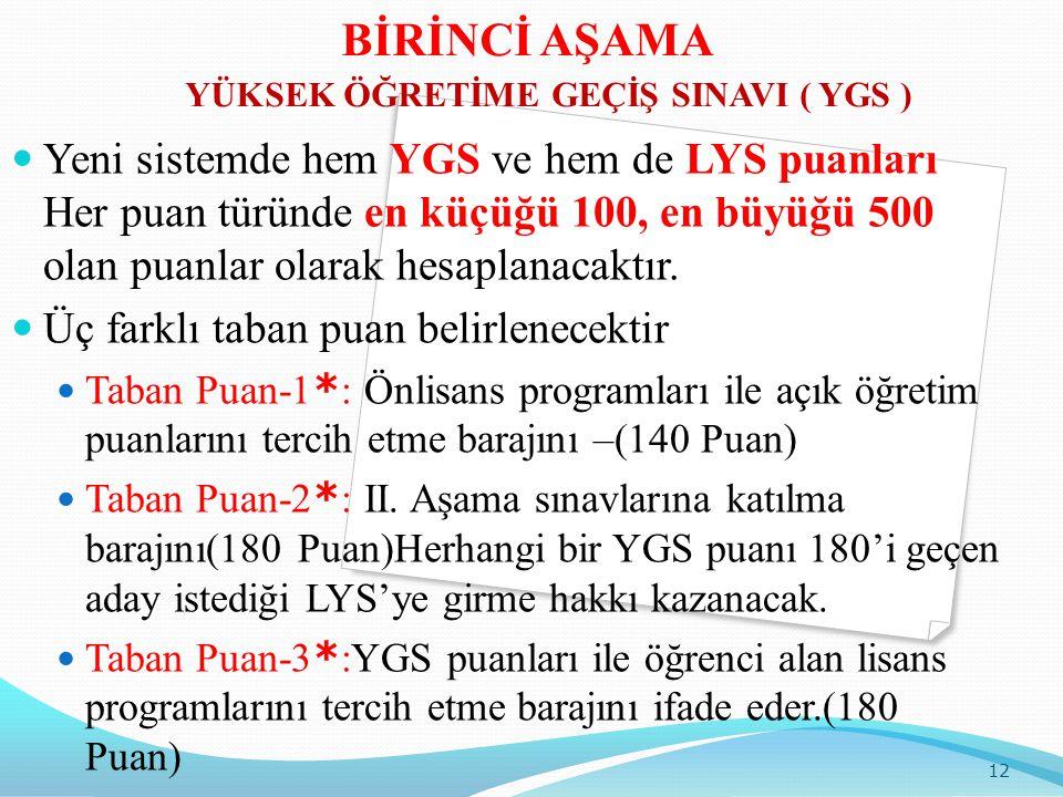 BİRİNCİ AŞAMA YÜKSEK ÖĞRETİME GEÇİŞ SINAVI ( YGS )  Yeni sistemde hem YGS ve hem de LYS puanları Her puan türünde en küçüğü 100, en büyüğü 500 olan puanlar olarak hesaplanacaktır.