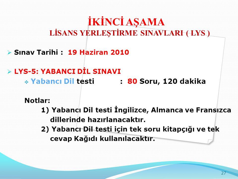  Sınav Tarihi : 19 Haziran 2010  LYS-5: YABANCI DİL SINAVI  Yabancı Dil testi : 80 Soru, 120 dakika Notlar: 1) Yabancı Dil testi İngilizce, Almanca ve Fransızca dillerinde hazırlanacaktır.
