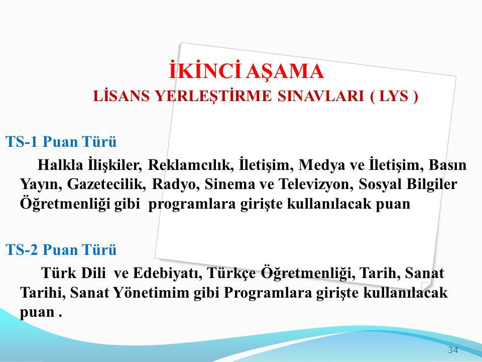 İKİNCİ AŞAMA LİSANS YERLEŞTİRME SINAVLARI ( LYS ) TS-1 Puan Türü Halkla İlişkiler, Reklamcılık, İletişim, Medya ve İletişim, Basın Yayın, Gazetecilik, Radyo, Sinema ve Televizyon, Sosyal Bilgiler Öğretmenliği gibi programlara girişte kullanılacak puan TS-2 Puan Türü Türk Dili ve Edebiyatı, Türkçe Öğretmenliği, Tarih, Sanat Tarihi, Sanat Yönetimim gibi Programlara girişte kullanılacak puan.