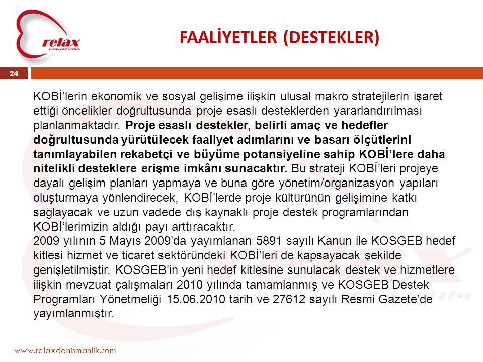 FAALİYETLER (DESTEKLER) www.relaxdanismanlik.com 24 KOBİ'lerin ekonomik ve sosyal gelişime ilişkin ulusal makro stratejilerin işaret ettiği öncelikler