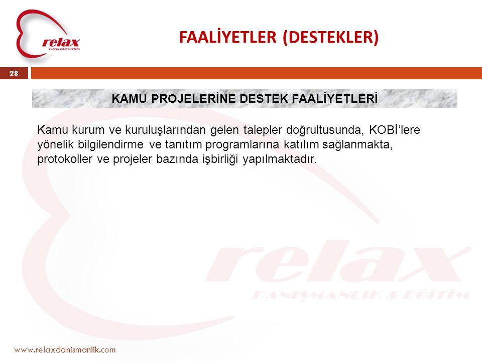 FAALİYETLER (DESTEKLER) www.relaxdanismanlik.com 28 KAMU PROJELERİNE DESTEK FAALİYETLERİ Kamu kurum ve kuruluşlarından gelen talepler doğrultusunda, K