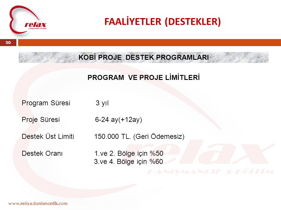 FAALİYETLER (DESTEKLER) www.relaxdanismanlik.com 30 KOBİ PROJE DESTEK PROGRAMLARI PROGRAM VE PROJE LİMİTLERİ Program Süresi 3 yıl Proje Süresi 6-24 ay