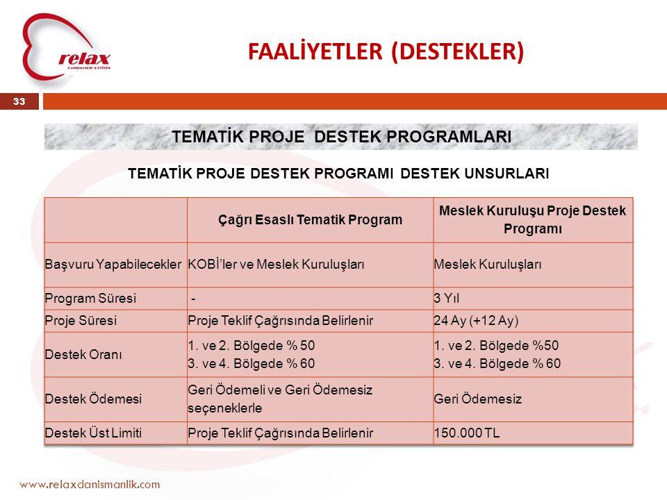 FAALİYETLER (DESTEKLER) www.relaxdanismanlik.com 33 TEMATİK PROJE DESTEK PROGRAMLARI TEMATİK PROJE DESTEK PROGRAMI DESTEK UNSURLARI