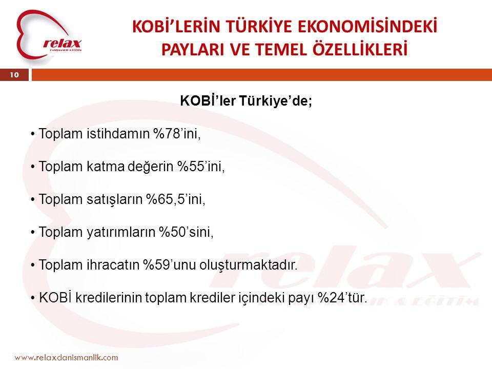 KOBİ'LERİN TÜRKİYE EKONOMİSİNDEKİ PAYLARI VE TEMEL ÖZELLİKLERİ www.relaxdanismanlik.com 10 KOBİ'ler Türkiye'de; • Toplam istihdamın %78'ini, • Toplam