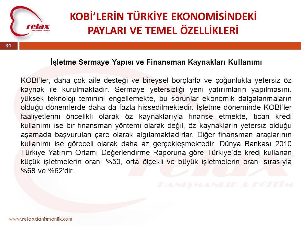 www.relaxdanismanlik.com 21 KOBİ'LERİN TÜRKİYE EKONOMİSİNDEKİ PAYLARI VE TEMEL ÖZELLİKLERİ İşletme Sermaye Yapısı ve Finansman Kaynakları Kullanımı KO
