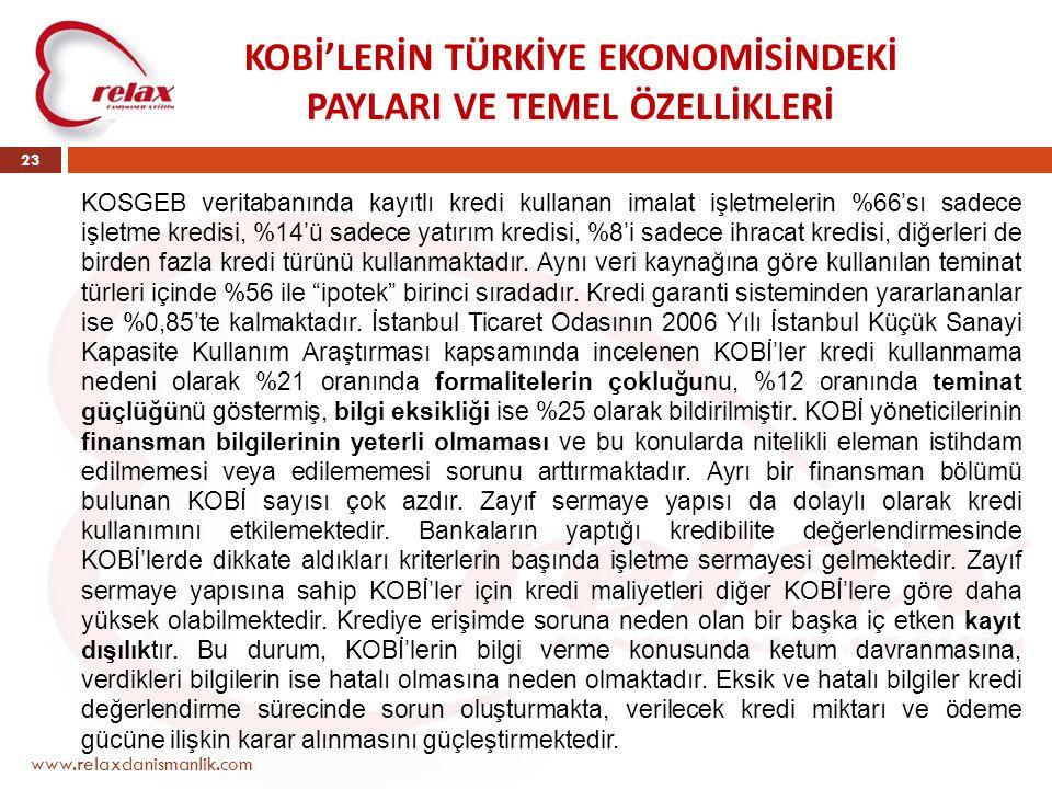 www.relaxdanismanlik.com 23 KOBİ'LERİN TÜRKİYE EKONOMİSİNDEKİ PAYLARI VE TEMEL ÖZELLİKLERİ KOSGEB veritabanında kayıtlı kredi kullanan imalat işletmel