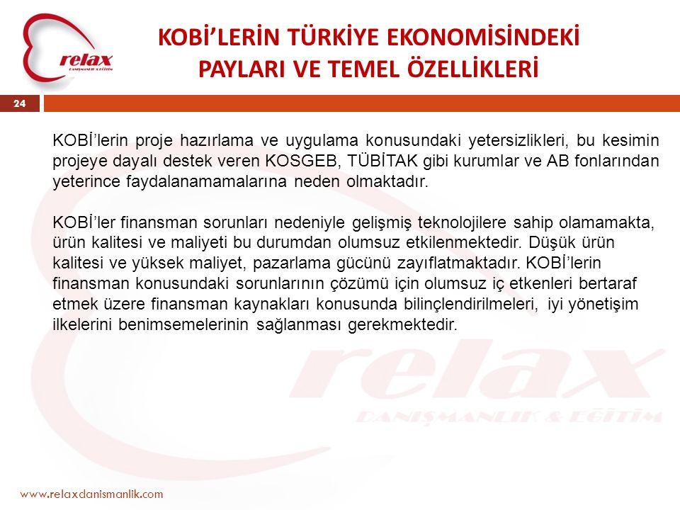 www.relaxdanismanlik.com 24 KOBİ'LERİN TÜRKİYE EKONOMİSİNDEKİ PAYLARI VE TEMEL ÖZELLİKLERİ KOBİ'lerin proje hazırlama ve uygulama konusundaki yetersiz