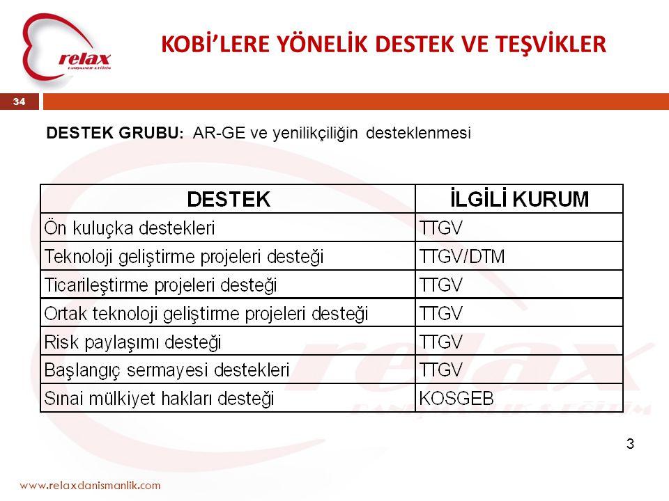 www.relaxdanismanlik.com 34 KOBİ'LERE YÖNELİK DESTEK VE TEŞVİKLER DESTEK GRUBU : AR-GE ve yenilikçiliğin desteklenmesi 3